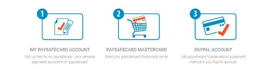 Is it possible to pay with paysafecard via PayPal?