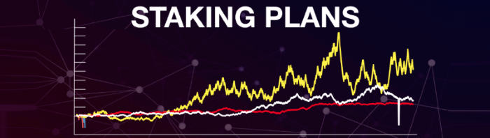 Staking plan for place betting for a living binary options zero risk strategy statement